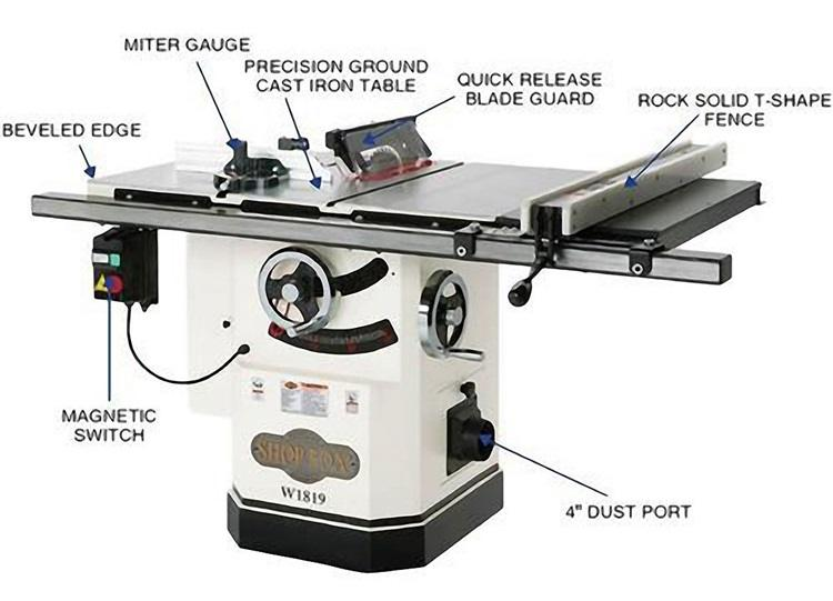 Best hybrid table saw 2017 shop fox w1819 review general functionality greentooth Gallery